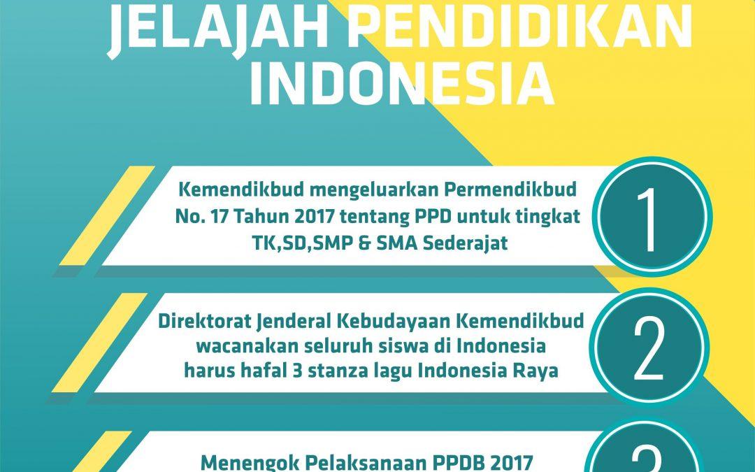 Jelajah Pendidikan Indonesia Hari Ini
